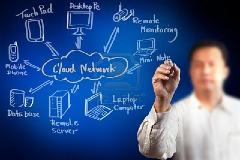 cloud-network-on-white-board