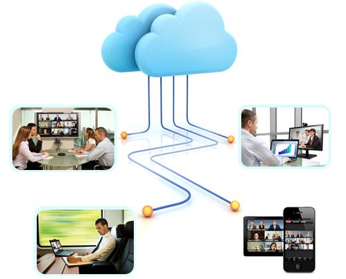 Cloud-Video-Conferencing