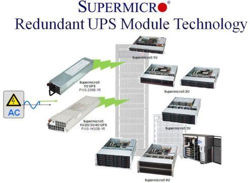 SUPER MICRO COMPUTER, INC.