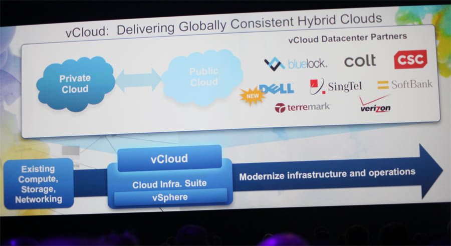 vmware-vcloud-data-center-services