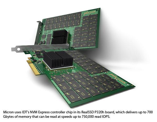 IDT-NVM-express-controller-chip