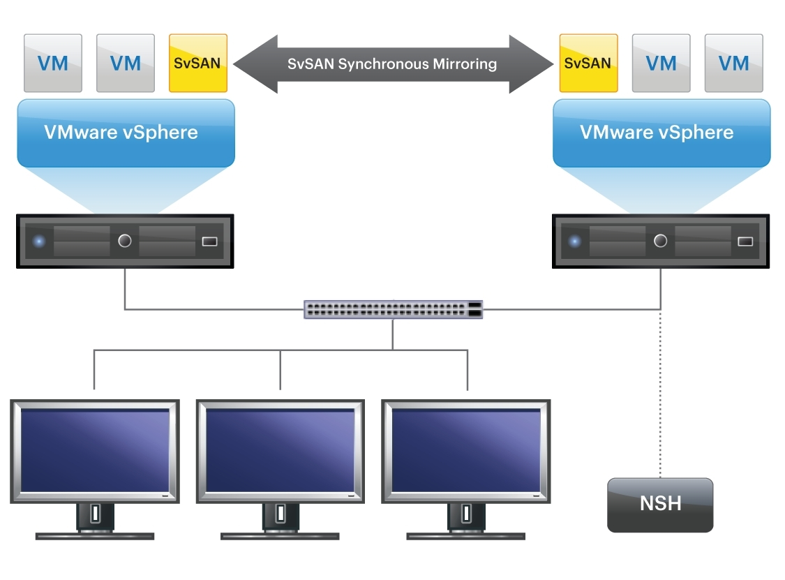 StorMagic, VMware to Deliver 2-Node Storage Solution For